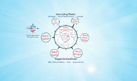 Copy of Centennial District Math Vision