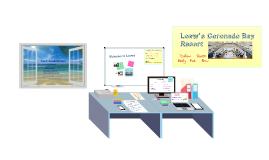 Loew's Business Model