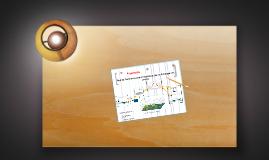 Copy of Red de Sensores para el monitoreo de un Estanque de peces: