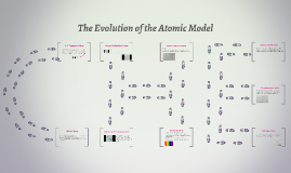 Copy of the evolution of the atom model