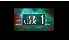 JESUS the 1 - Colossians 1:18-20