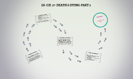 LS- CH. 17- DEATH & DYING- PART 2