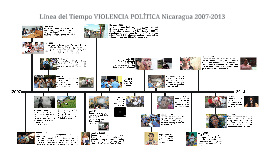 Copy of Línea del tiempo VIOLENCIA POLÍTICA Nicaragua 2007-2013