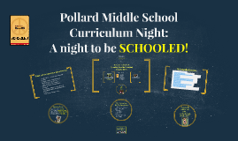 Curriculum Night 2015- gr. 8