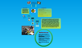 Copy of Applied Development Theory Activity