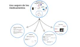 Copy of Copy of Riesgos del sistema sanitario
