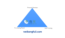 MicroBenefits Financial Consulting (Suzhou) Co., Ltd.