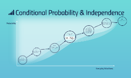 Conditional Probability in Everyday Life