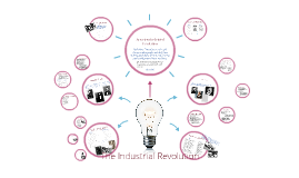 Copy of American Industrial Revolution