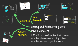 Adding and Subtracting with Mixed Numbers