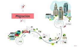 Copy of Migración