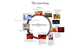 the lion king a hero s journey
