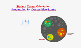 Student Career Orientation :