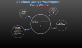 All About Geroge Washington