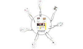 Social Media for Kiwi Businesses- 2015 Feb Update for NZTE