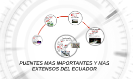 Copy of PUENTES MAS IMPORTANTES Y MAS EXTENSOS DEL ECUADOR