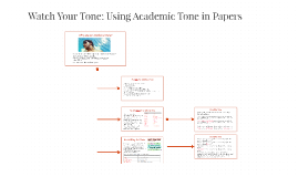 Watch Your Tone: Using Academic Tone in Papers