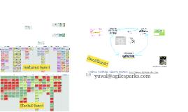 Agile, Kanban and Product Management Training Webinar