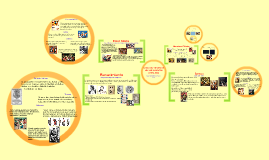 Copy of Linea del tiempo de los Movimientos Literarios