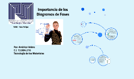 Copy of Importancia de los Diagramas de Fases