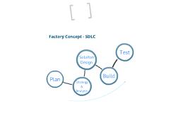 Factory Concept - SDLC
