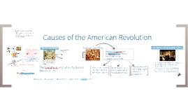 Copy of Review of Causes of the American Revolution