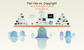 Fair Use vs. Copyright