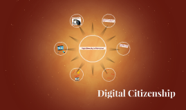 Copy of Digital Citizenship for Middle School