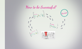 Steps for be a successful person!