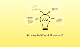 an analysis of the human relations movement (85) the human relations movement began to expand in time and organizations started to understand the vital importance of groups and social relationships at work and managers began to attend to employees emotional needs.