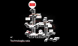 Technologijų sala