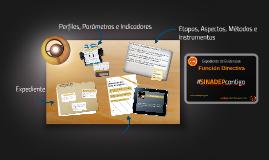 Copy of Expediente de Evidencias de la Función Directiva
