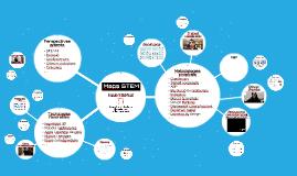 Mapa STEM