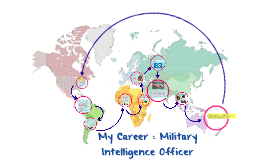 My Career: Military Intelligence Officer