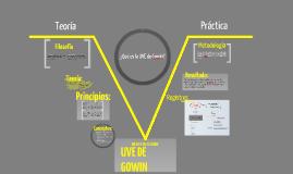 Copy of La UVE de Gowin