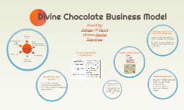 Copy of Divine Chocolate Business Model