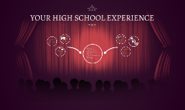 Your High School Experience