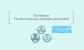 The Odyssey and the Hero's Journey