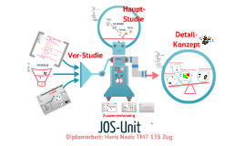 JOS Unit