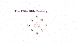 The 17th-18th Century