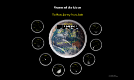 Copy of Phases of the Moon (Sarah)