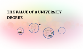 Copy of THE VALUE OF A UNIVERSITY DEGREE