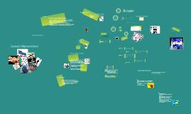 Copy of Proyecto de Economía: Microemprendimiento.