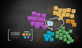 Copy of Copy of Prezi Brainstorming Template