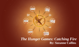 Copy of The Hunger Games: Catching Fire