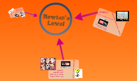 Copy of Newton's Laws