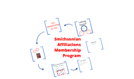 Smithsonian Affiliations Membership