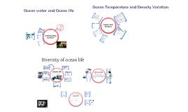 Unit 13 Global oceans Chapter 14 ocean water and ocean life