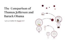 Copy of The  Comparison of Thomas Jefferson and Barack Obama