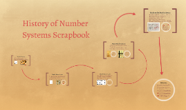 Copy of History of Number Systems Scrapbook